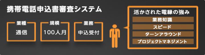 携帯電話申込書審査システム