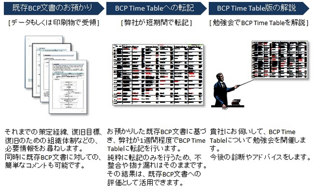 bcp_time_table