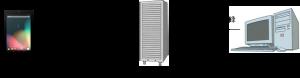 タブレット端末向けコンテンツ配信ソフトウェア「マイタッチタブ」