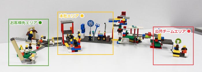 レゴを使って電縁を作る(完成全体図)