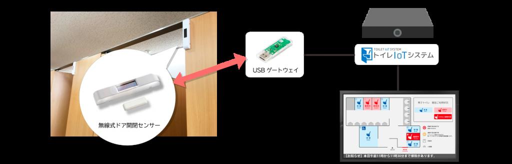システム構成_スタンドアロン